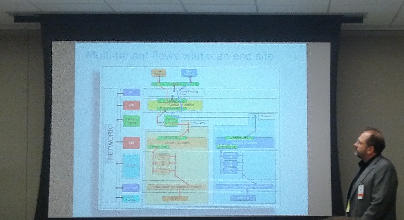 "photo of ""Multi-tenant flows within an end site"" slide by Medovich"